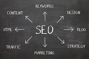 Why it's important to run an SEO campaign